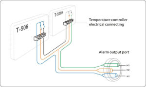 ALARM AND OUTPUT PORTS